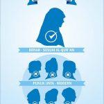 Wanita Dilarang Mengumpulkan Rambutnya Diatas Kepala
